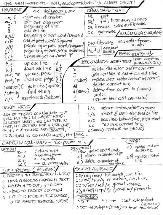 vi intro — the cheat sheet method (via: IBM developerworks) « The