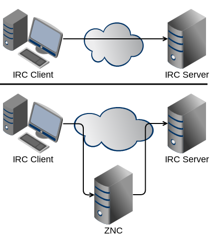 Overview network scheme.png